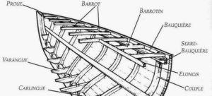 Barrot barrotin